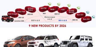 upcoming-mahindra-cars